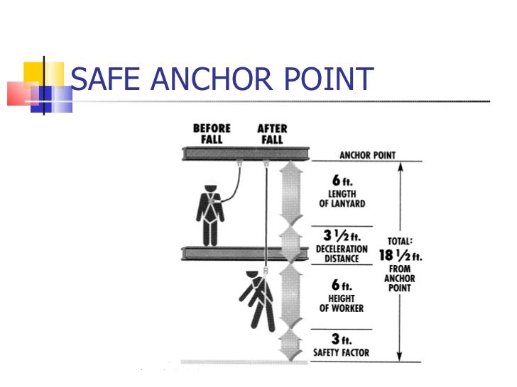 safety working at heights guide