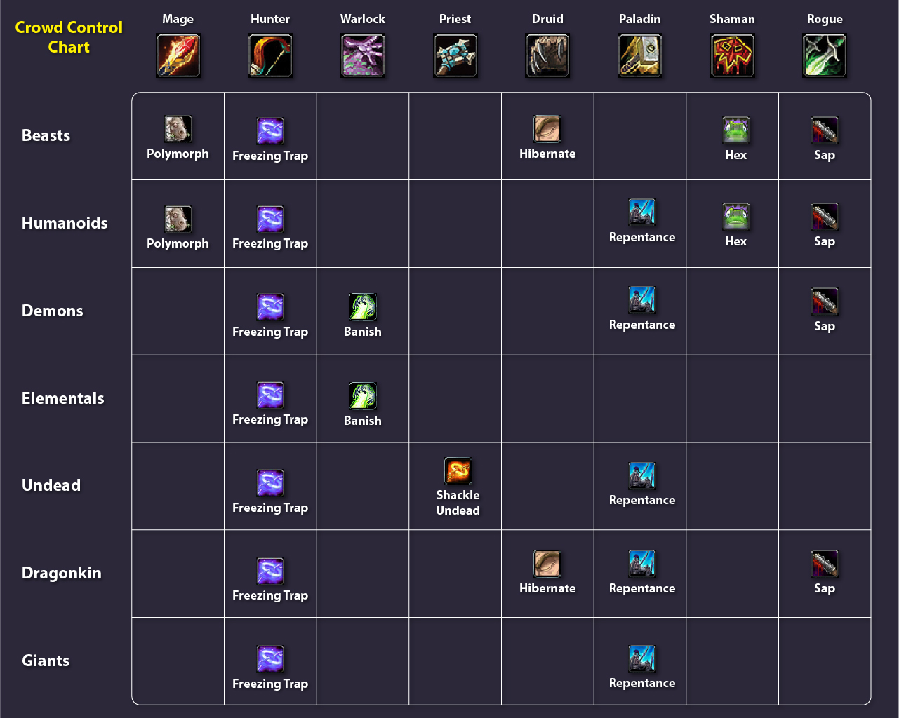 7.1.5 holy priest guide