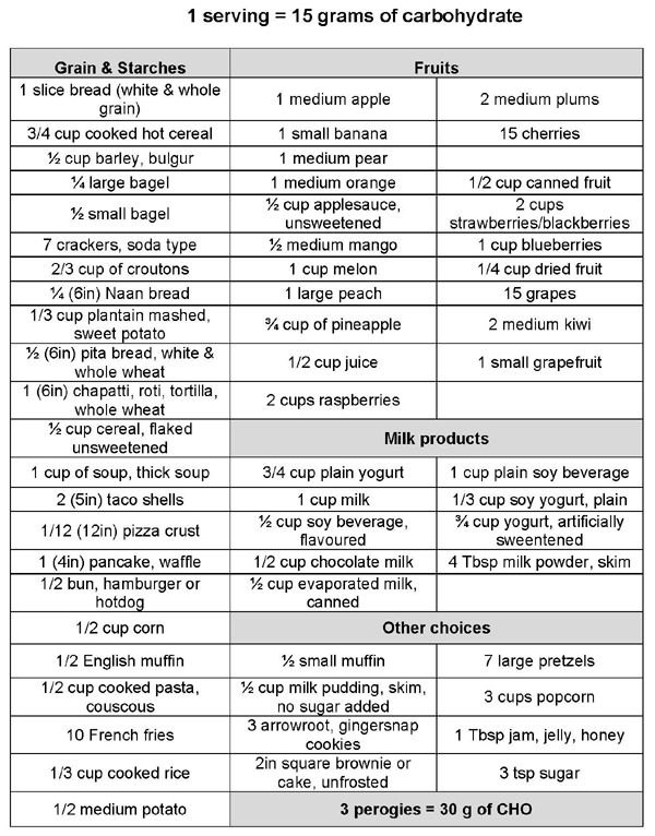 australian guide to healthy eating serves per day gestational diabetes