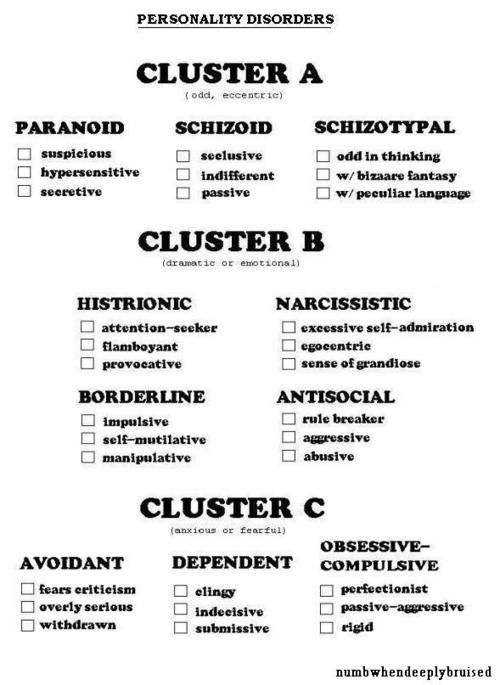categories of mental illness refetence guide